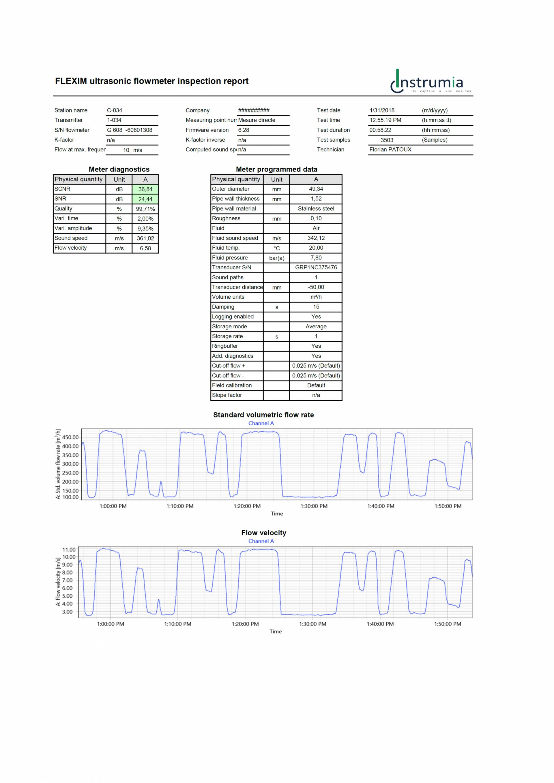 Rapport mesure débit air comprimé